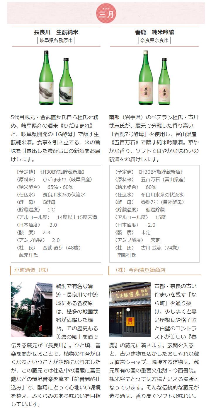 日本名門酒会頒布会2018年秋冬コース3月