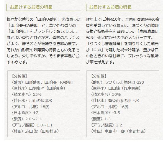 日本名門酒会頒布会2019年夏7月b