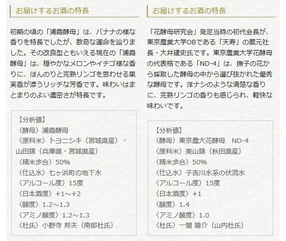 日本名門酒会頒布会2019年夏8b月