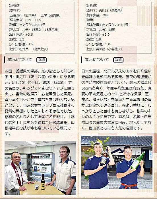 日本名門酒会頒布会2020年秋冬コース10月酒