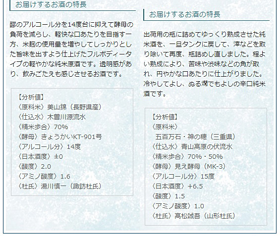 日本名門酒会頒布会2020年夏7月