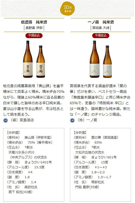 日本名門酒会頒布会2019年秋冬コース10月酒