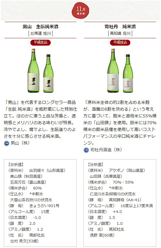 日本名門酒会頒布会2019年秋冬コース11月酒