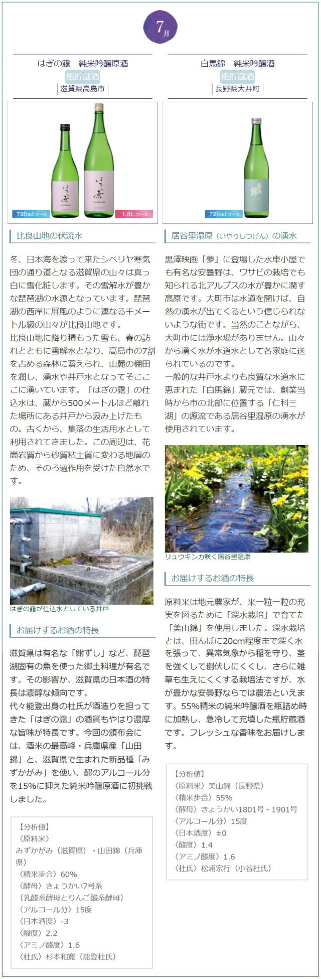 日本名門酒会頒布会2021年夏7月