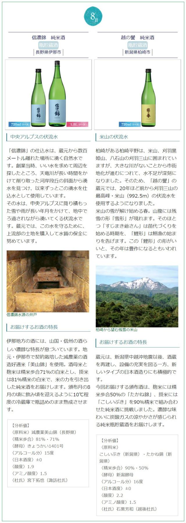 日本名門酒会頒布会2021年夏8月